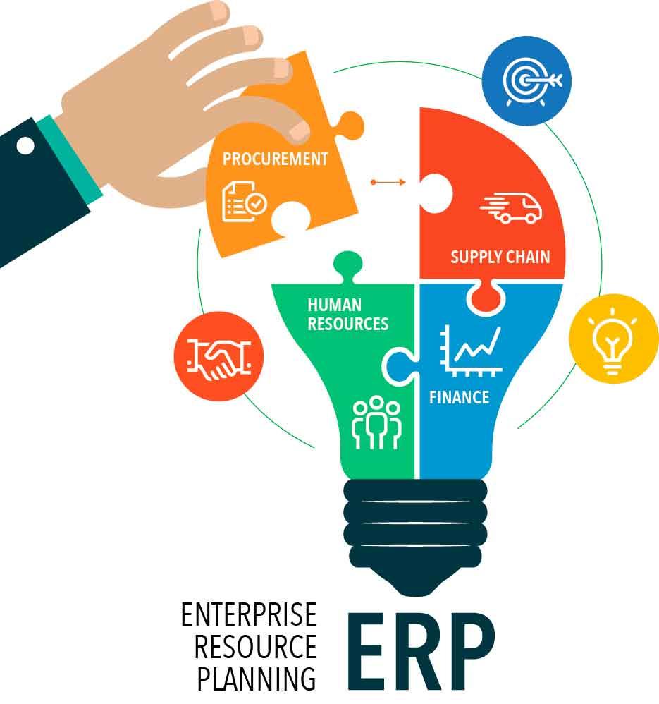 Implantación ERP